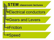 STEM Classroom Lectures