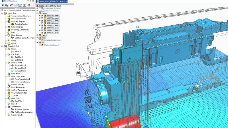 Frontloading CFD in the design process